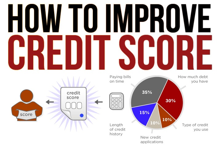 How to improve your credit score from bad to good?