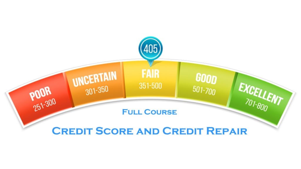 How to fix a bad credit score?