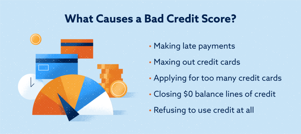 What gives you a bad credit score?
